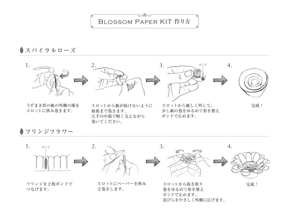 BPB5-GRN103